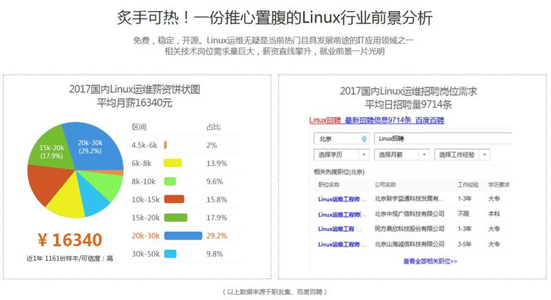 兄弟连linux运维课程介绍