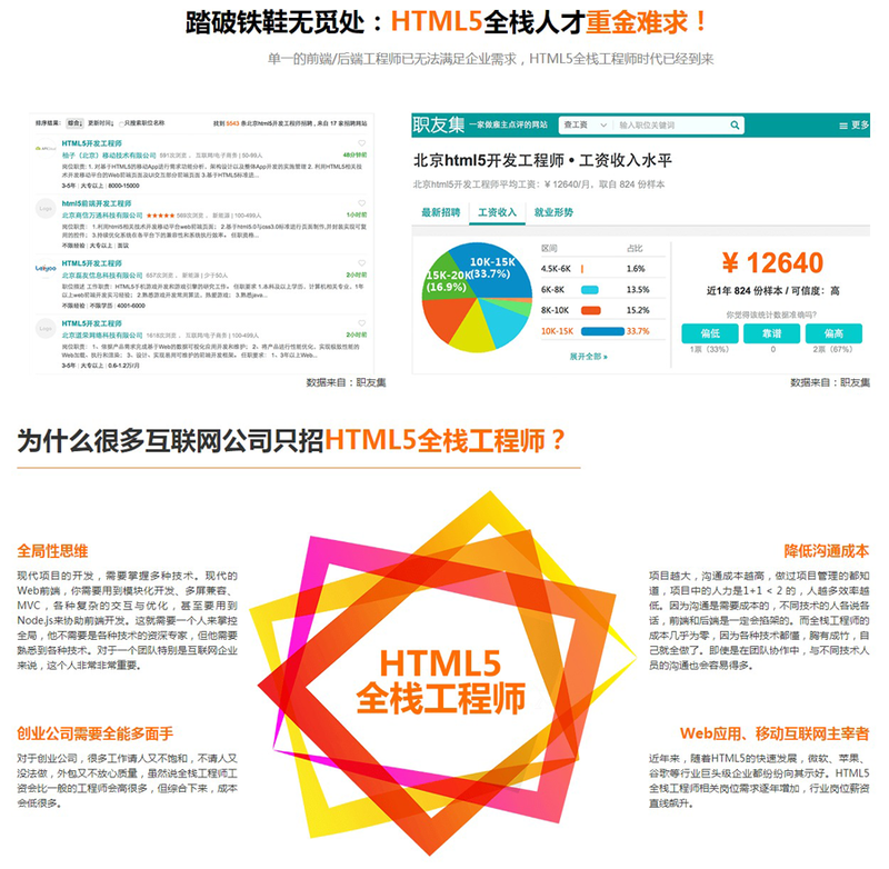 兄弟连web前端课程介绍
