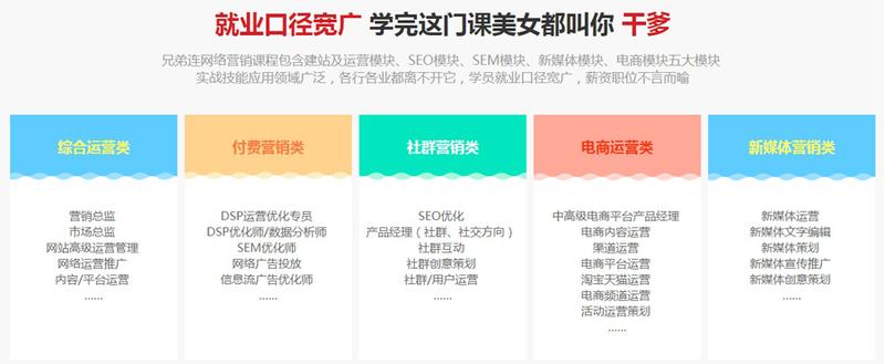 兄弟连网络营销课程介绍